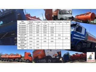 Перевозка дизельного топлива автотранспортом