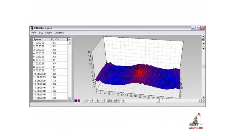 indikatory-mexaniceskogo-napryazeniya-metalla-big-1